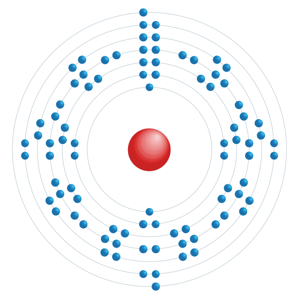 radio Schema di configurazione elettronico