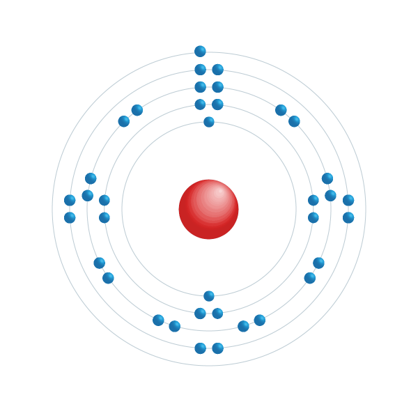 rubidio Schema di configurazione elettronico