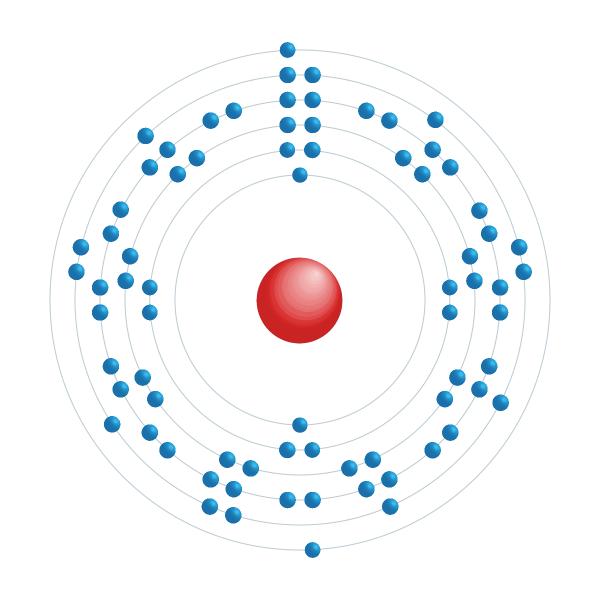 renio Schema di configurazione elettronico