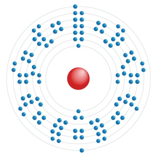 Roentgenio Schema di configurazione elettronico