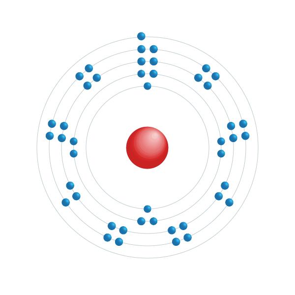 rodio Schema di configurazione elettronico