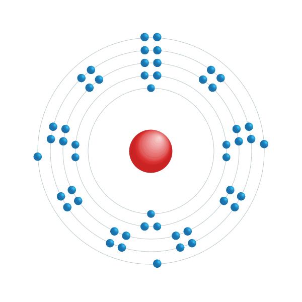 antimonio Schema di configurazione elettronico