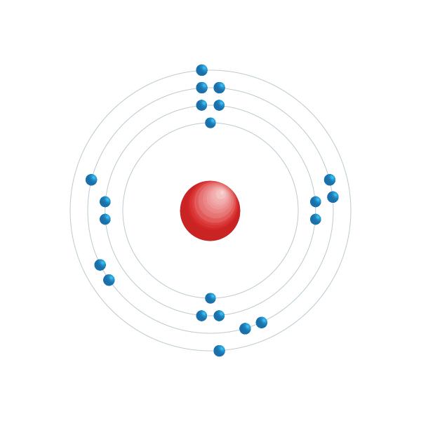scandio Schema di configurazione elettronico