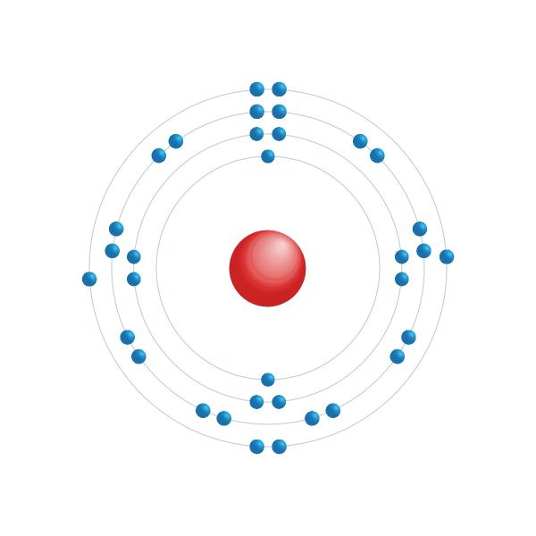 selenio Schema di configurazione elettronico