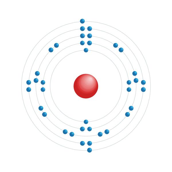 stronzio Schema di configurazione elettronico