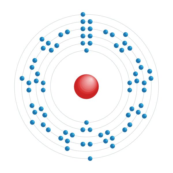 tantalio Schema di configurazione elettronico