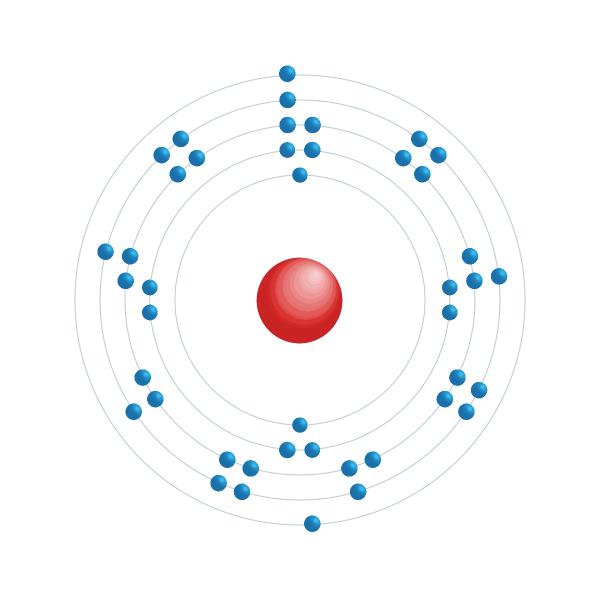 tecnezio Schema di configurazione elettronico