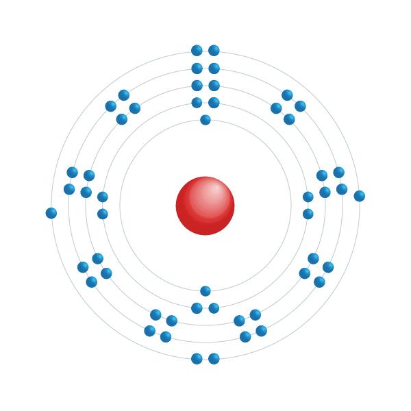 tellurio Schema di configurazione elettronico