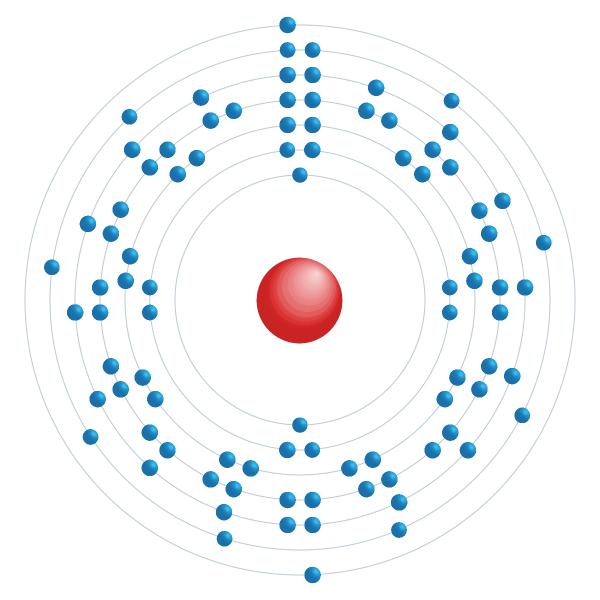 torio Schema di configurazione elettronico