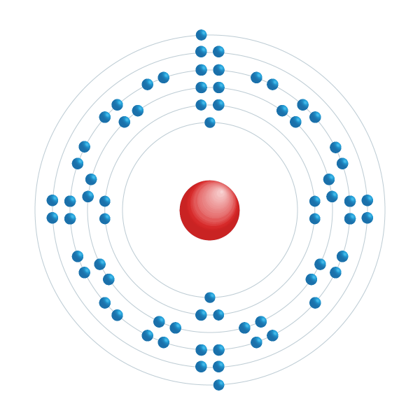 tulio Schema di configurazione elettronico