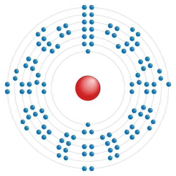 Tennesse Schema di configurazione elettronico