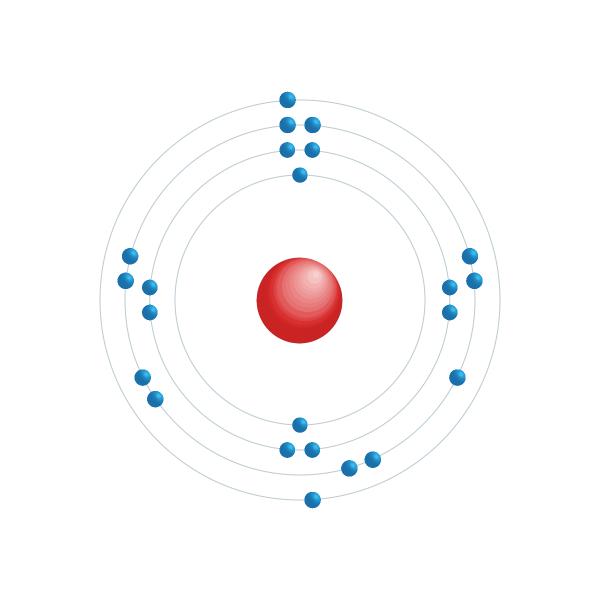 vanadio Schema di configurazione elettronico