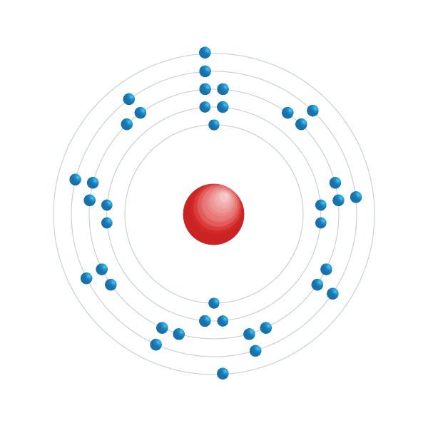 ittrio Schema di configurazione elettronico