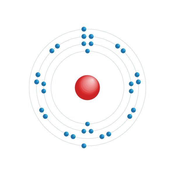 zinco Schema di configurazione elettronico
